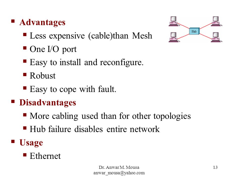 Dr. Anwar M. Mousa anwar_mousa@yahoo.com 13  Advantages  Less expensive (cable)than Mesh  One I/O port  Easy to install and reconfigure.  Robust