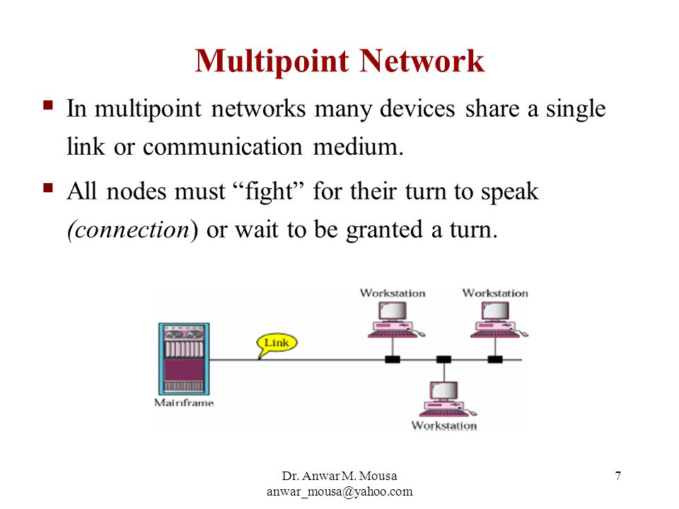 Dr. Anwar M. Mousa anwar_mousa@yahoo.com 7 Multipoint Network  In multipoint networks many devices share a single link or communication medium.  All