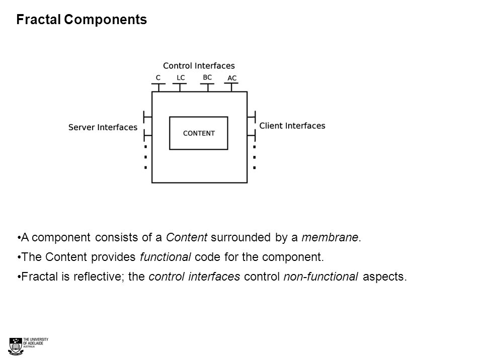Fractal Components A component consists of a Content surrounded by a membrane.