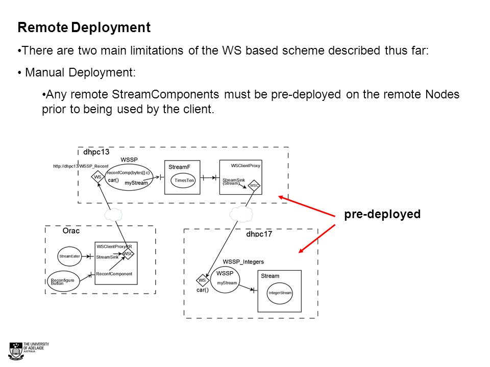 Remote Deployment There are two main limitations of the WS based scheme described thus far: Manual Deployment: Any remote StreamComponents must be pre-deployed on the remote Nodes prior to being used by the client.