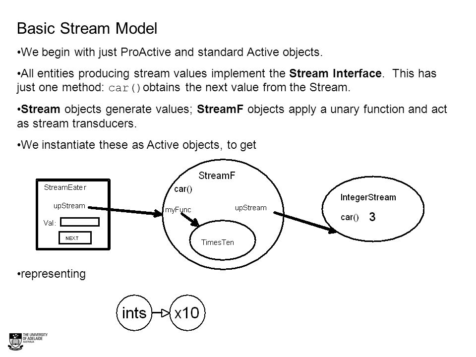 Basic Stream Model We begin with just ProActive and standard Active objects.