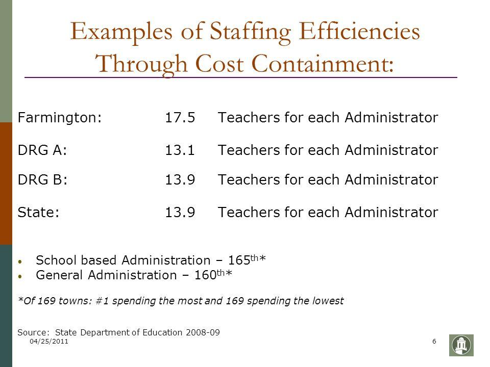 04/25/20116 Examples of Staffing Efficiencies Through Cost Containment: Farmington: 17.5 Teachers for each Administrator DRG A:13.1 Teachers for each
