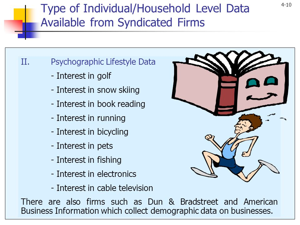 4-10 Type of Individual/Household Level Data Available from Syndicated Firms II.Psychographic Lifestyle Data - Interest in golf - Interest in snow skiing - Interest in book reading - Interest in running - Interest in bicycling - Interest in pets - Interest in fishing - Interest in electronics - Interest in cable television There are also firms such as Dun & Bradstreet and American Business Information which collect demographic data on businesses.