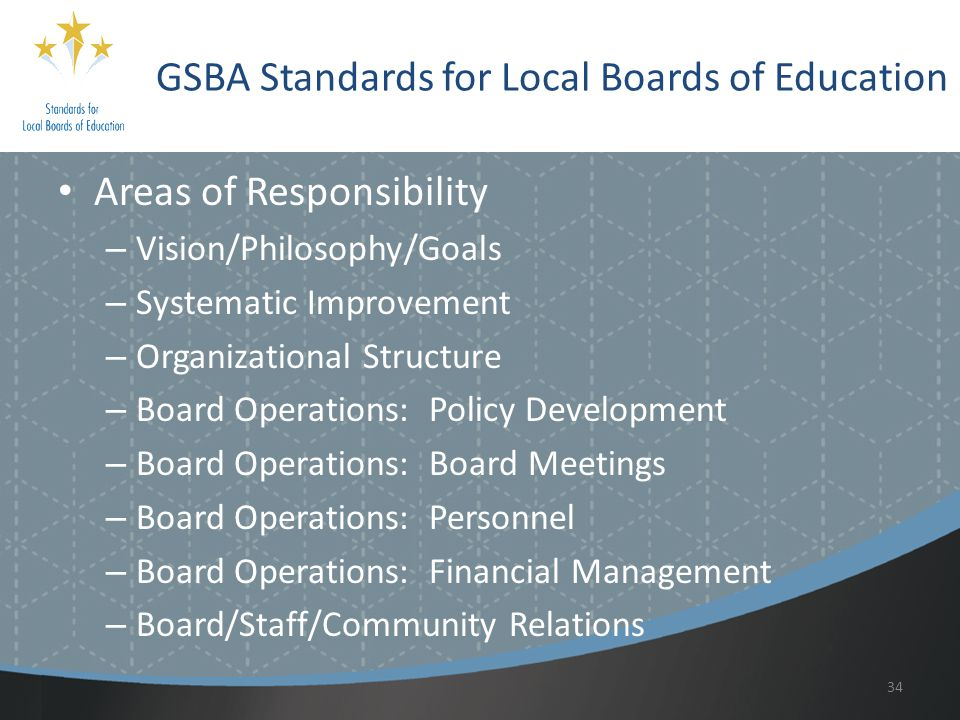GSBA Standards for Local Boards of Education Areas of Responsibility – Vision/Philosophy/Goals – Systematic Improvement – Organizational Structure – Board Operations: Policy Development – Board Operations: Board Meetings – Board Operations: Personnel – Board Operations: Financial Management – Board/Staff/Community Relations 34
