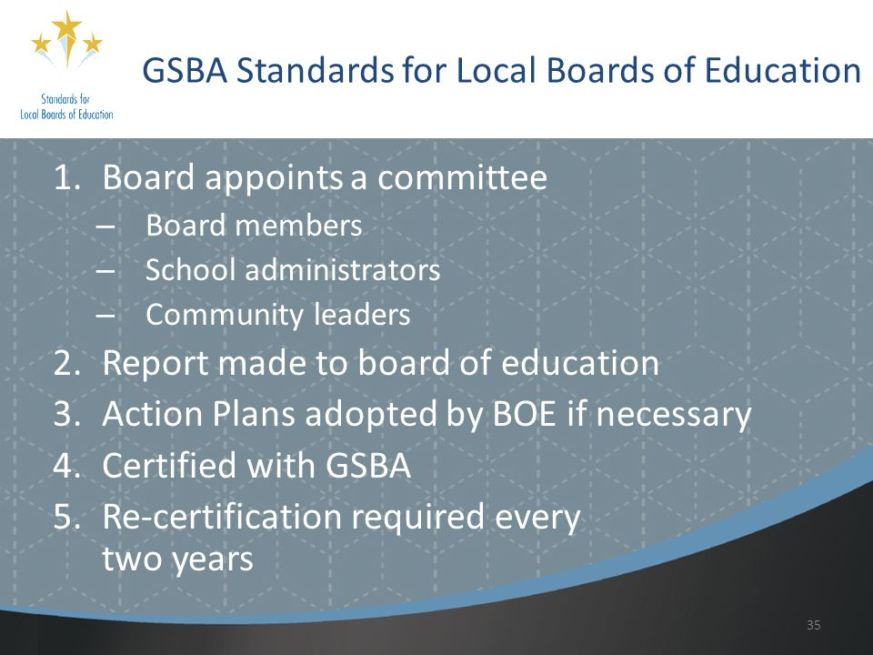 1.Board appoints a committee – Board members – School administrators – Community leaders 2.Report made to board of education 3.Action Plans adopted by BOE if necessary 4.Certified with GSBA 5.Re-certification required every two years 35 GSBA Standards for Local Boards of Education