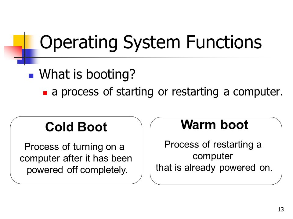 13 Operating System Functions What is booting. a process of starting or restarting a computer.