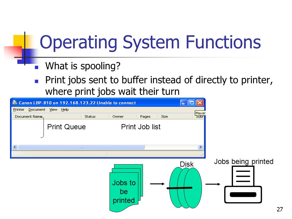 27 Operating System Functions What is spooling.