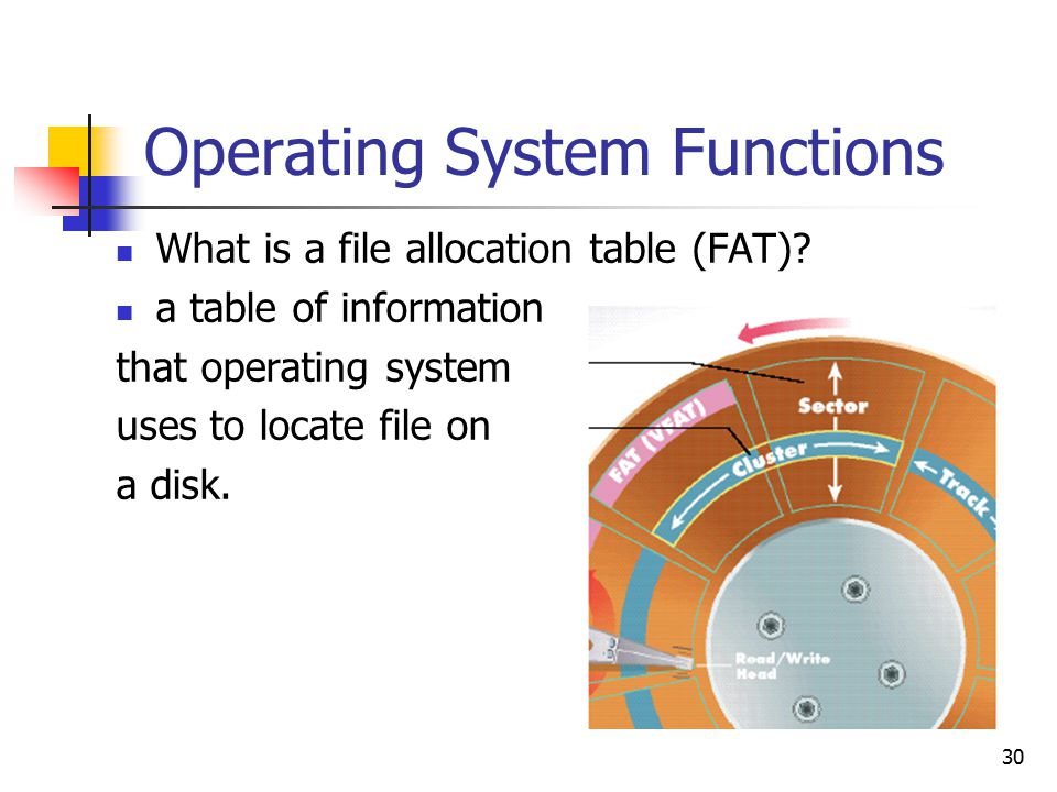 30 Operating System Functions What is a file allocation table (FAT).