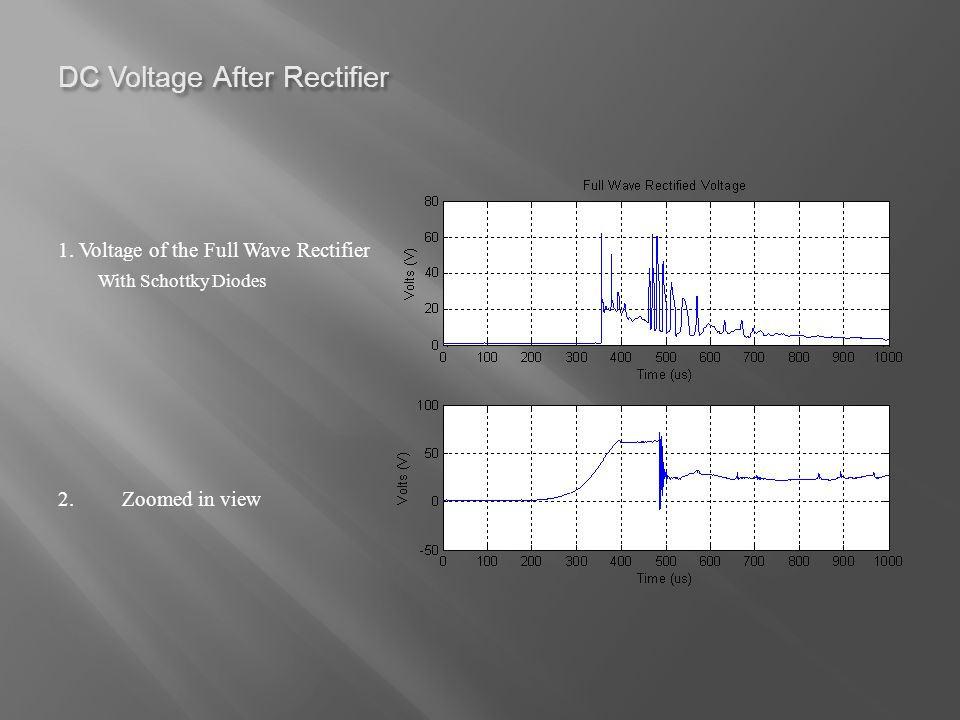 DC Voltage After Rectifier 1. Voltage of the Full Wave Rectifier With Schottky Diodes 2.