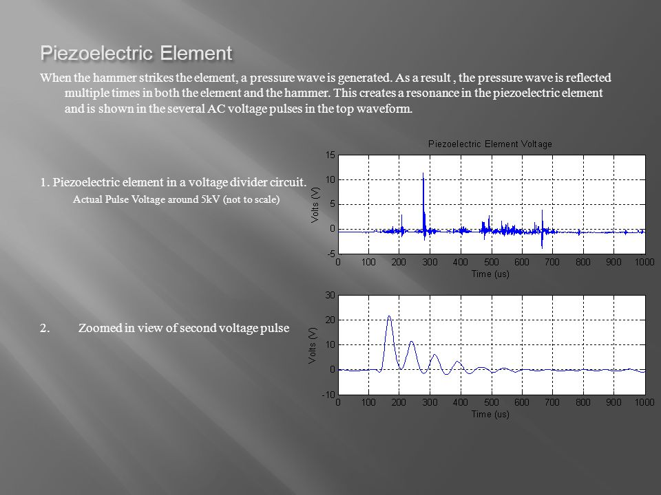 Transformed Voltage Matching mechanical resonance of the Element's resonance to optimize maximum power transfer.
