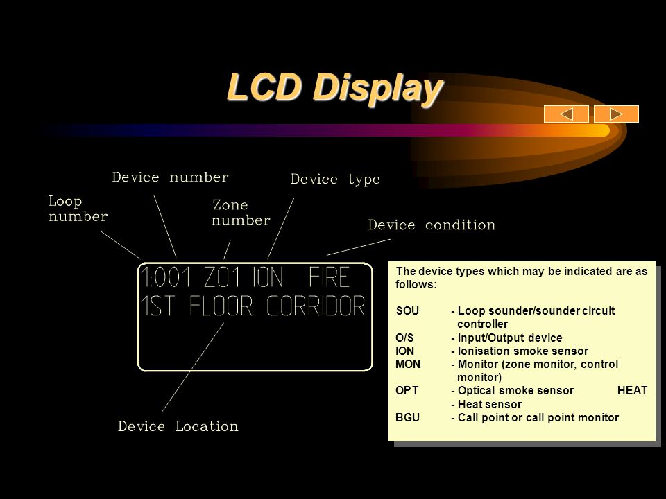 Zone Indications The printer slot and printer location studs are available for easy printer fitting The Discovery panel is available with or without the slide in zone indication chart System LED indications are provided in addition to the LCD display.