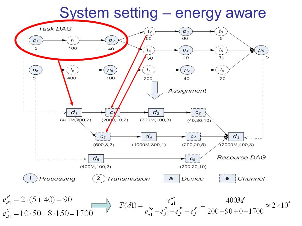 19/22 System setting – energy aware