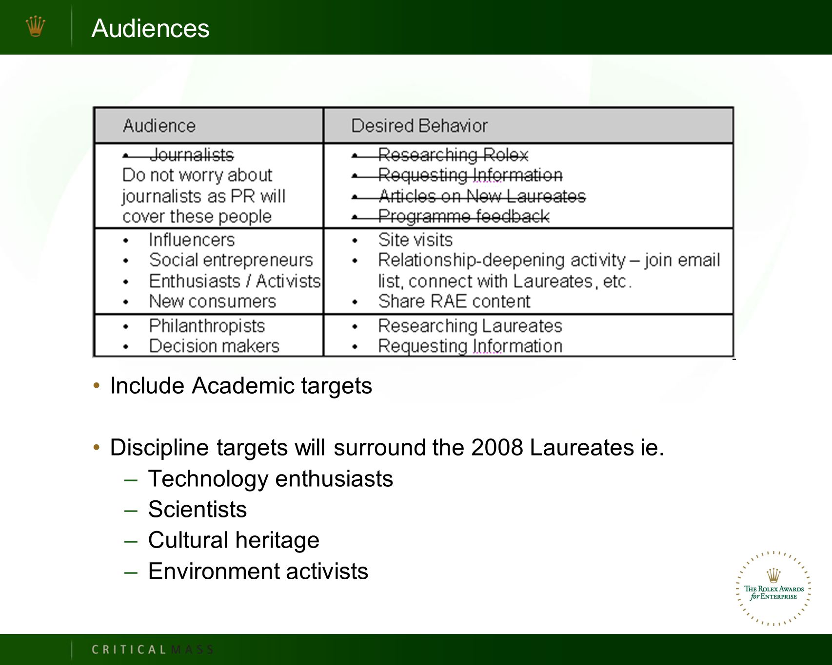 Audiences Include Academic targets Discipline targets will surround the 2008 Laureates ie.