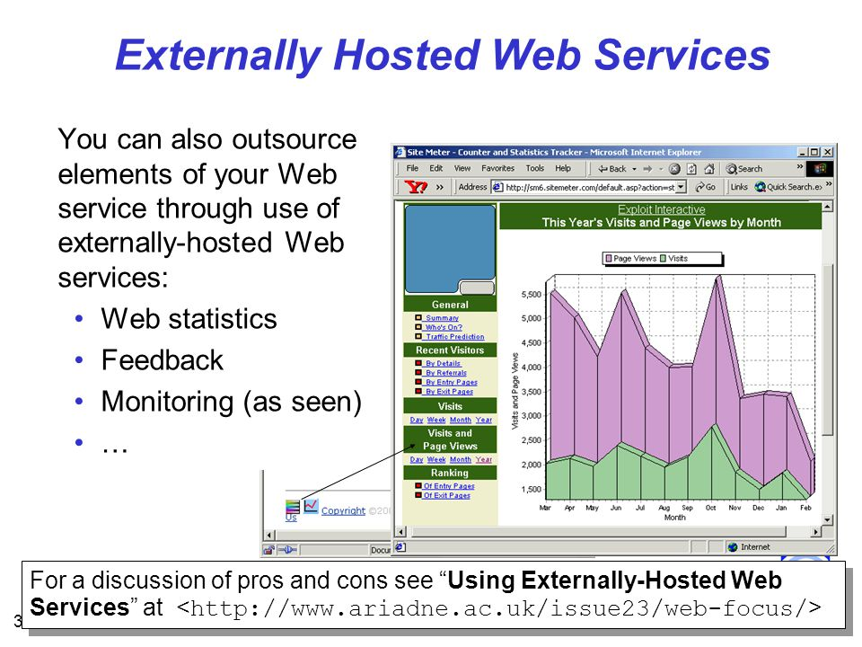 36 Externally Hosted Web Services You can also outsource elements of your Web service through use of externally-hosted Web services: Web statistics Feedback Monitoring (as seen) … For a discussion of pros and cons see Using Externally-Hosted Web Services at