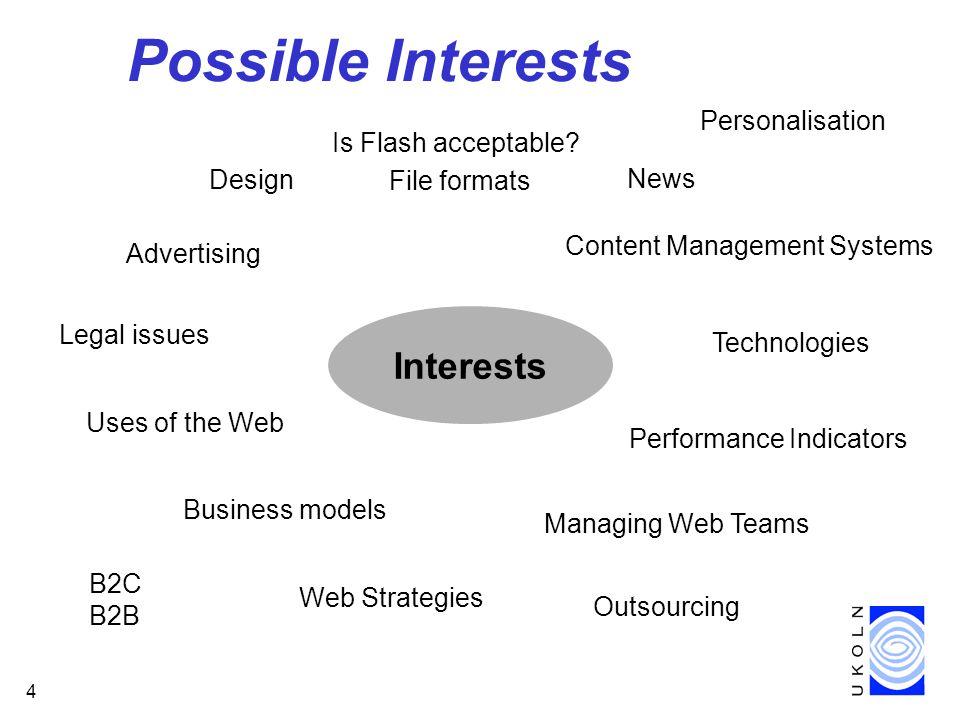 35 Decreasing Importance Of Web Sites.