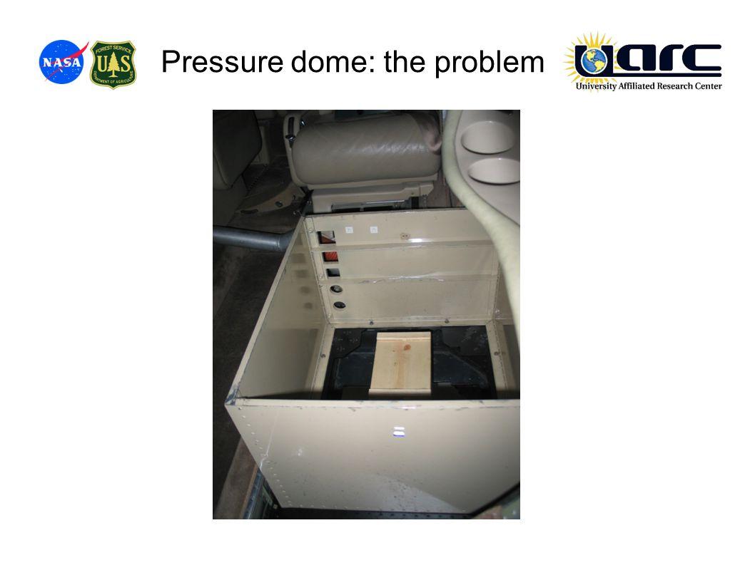 Pressure dome: the problem