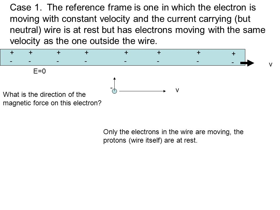 Case 1. The reference frame is one in which the electron is moving with constant velocity and the current carrying (but neutral) wire is at rest but h