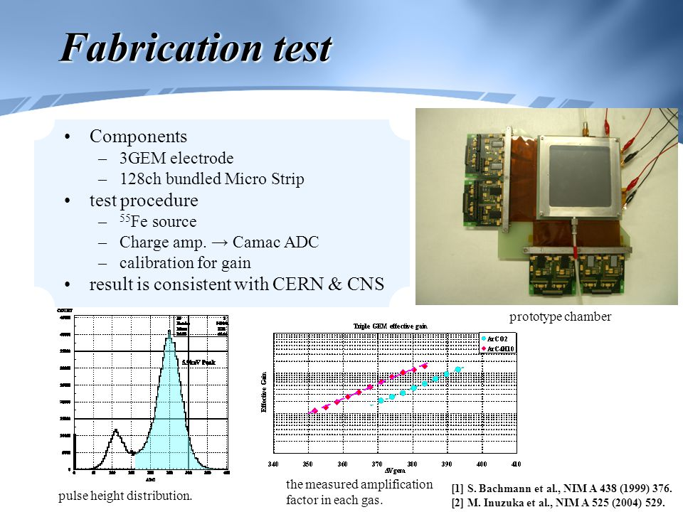 Fabrication test Components –3GEM electrode –128ch bundled Micro Strip test procedure – 55 Fe source –Charge amp.