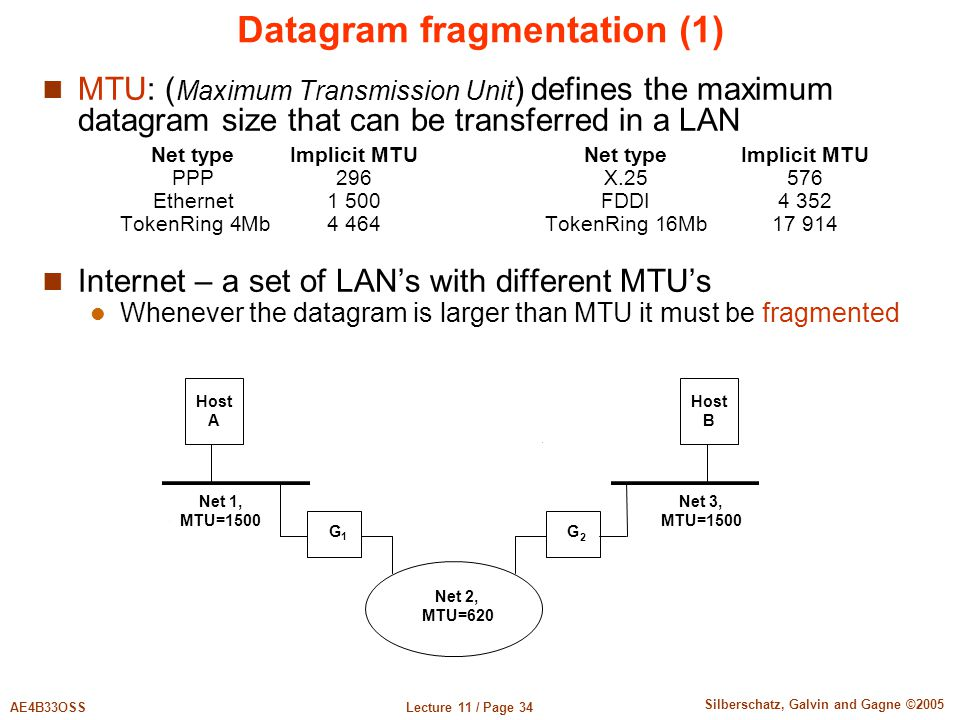 Lecture 11 / Page 34AE4B33OSS Silberschatz, Galvin and Gagne ©2005 Datagram fragmentation (1) MTU: ( Maximum Transmission Unit ) defines the maximum datagram size that can be transferred in a LAN Net typeImplicit MTUNet typeImplicit MTU PPP296X.25576 Ethernet1 500FDDI4 352 TokenRing 4Mb4 464TokenRing 16Mb17 914 Internet – a set of LAN's with different MTU's Whenever the datagram is larger than MTU it must be fragmented Host B Net 3, MTU=1500 Host A Net 1, MTU=1500 Net 2, MTU=620 G 1 G 2