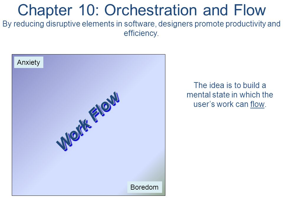 Chapter 10: Orchestration and Flow By reducing disruptive elements in software, designers promote productivity and efficiency.