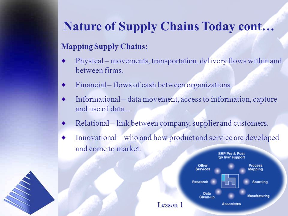 Presented by www.SourceOneInc.com Nature of Supply Chains Today cont… Mapping Supply Chains: Physical – movements, transportation, delivery flows within and between firms.
