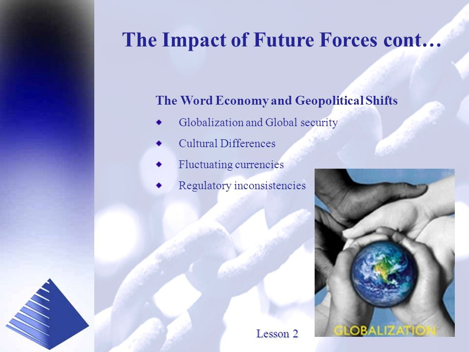 Presented by www.SourceOneInc.com Lesson 2 The Impact of Future Forces cont… The Word Economy and Geopolitical Shifts Globalization and Global security Cultural Differences Fluctuating currencies Regulatory inconsistencies