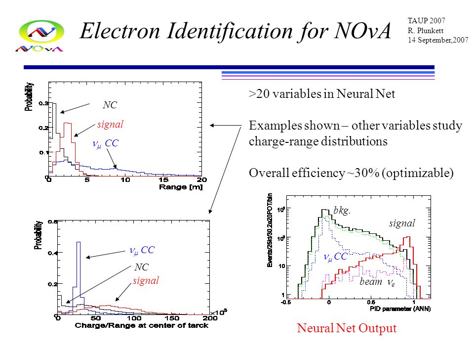 TAUP 2007 R. Plunkett 14 September,2007 Electron Identification for NOvA >20 variables in Neural Net Examples shown – other variables study charge-ran