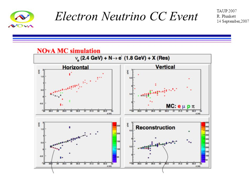 TAUP 2007 R. Plunkett 14 September,2007 Electron Neutrino CC Event