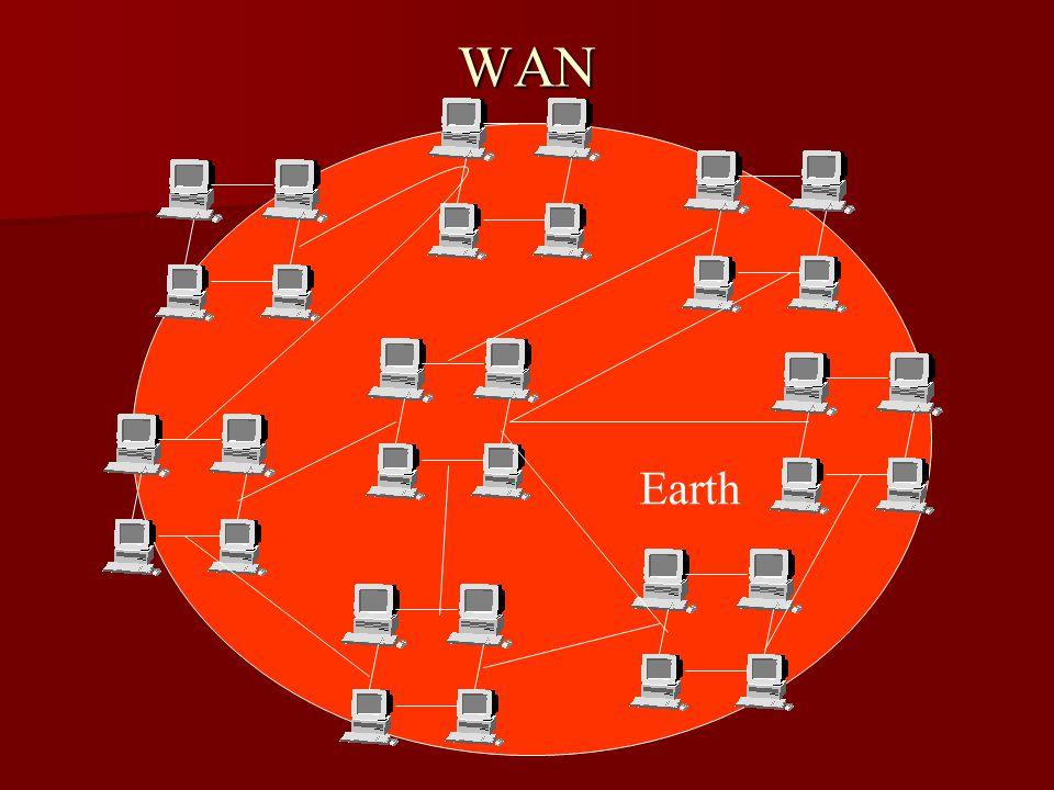 WAN Earth