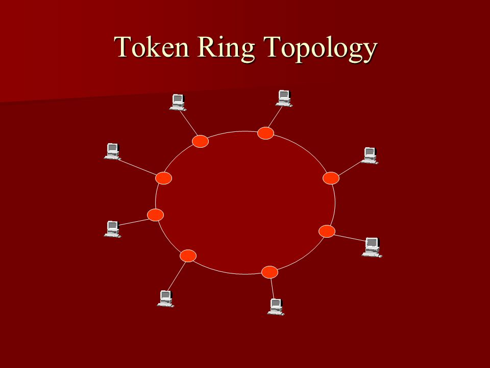 Token Ring Topology