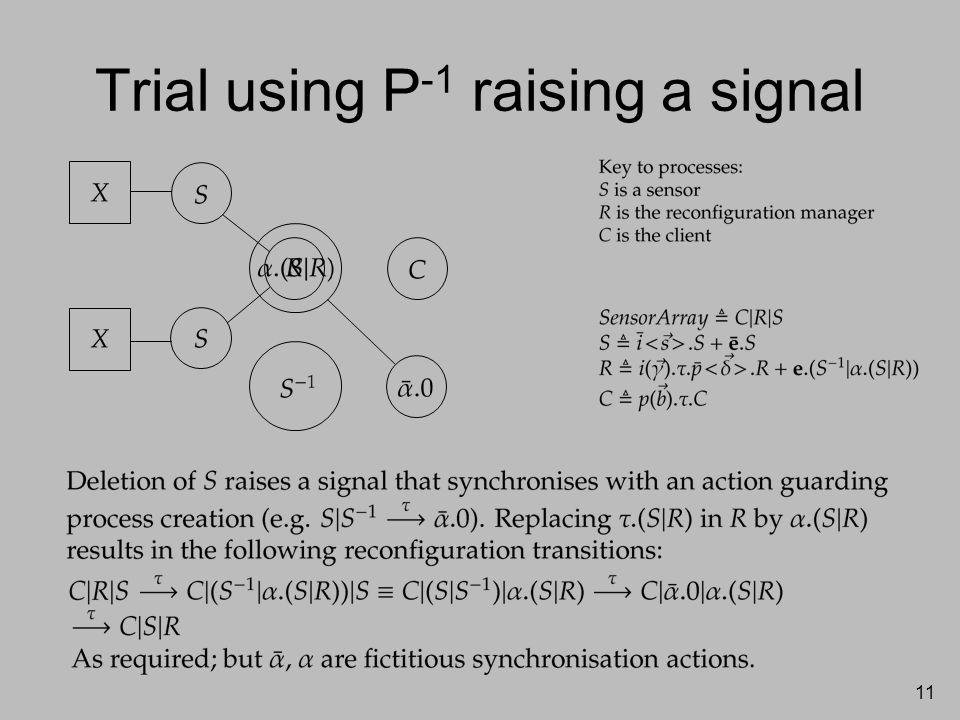 11 Trial using P -1 raising a signal