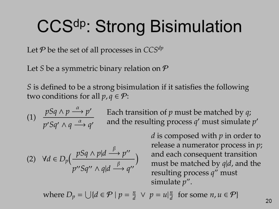 20 CCS dp : Strong Bisimulation