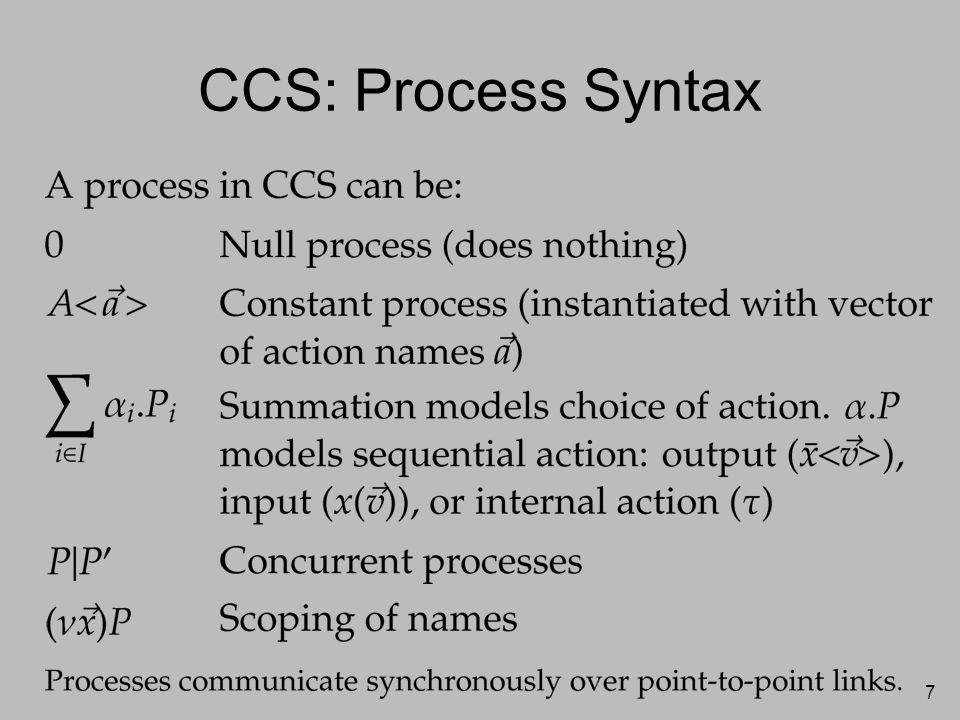 7 CCS: Process Syntax