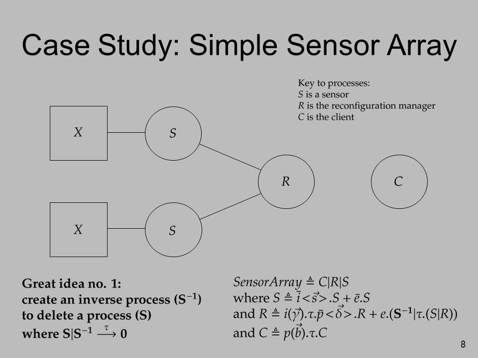 8 Case Study: Simple Sensor Array