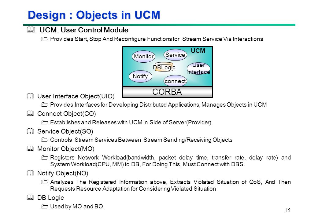 15  UCM: User Control Module  Provides Start, Stop And Reconfigure Functions for Stream Service Via Interactions  User Interface Object(UIO)  Provides Interfaces for Developing Distributed Applications, Manages Objects in UCM  Connect Object(CO)  Establishes and Releases with UCM in Side of Server(Provider)  Service Object(SO)  Controls Stream Services Between Stream Sending/Receiving Objects  Monitor Object(MO)  Registers Network Workload(bandwidth, packet delay time, transfer rate, delay rate) and System Workload(CPU, MM) to DB, For Doing This, Must Connect with DBS.
