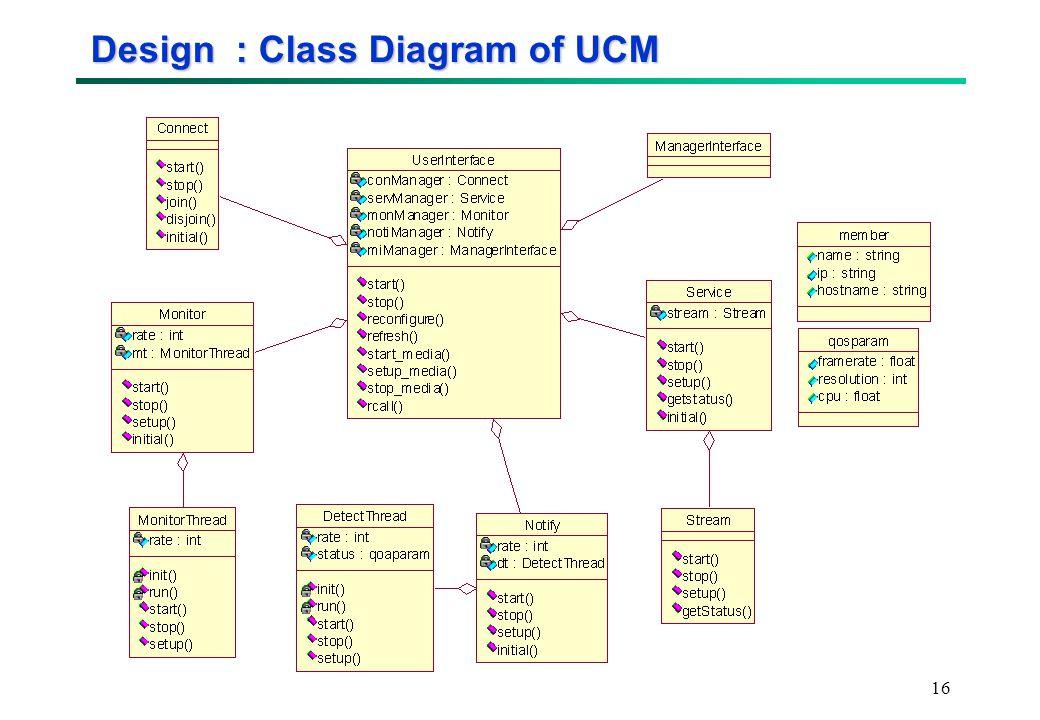 16 Design : Class Diagram of UCM
