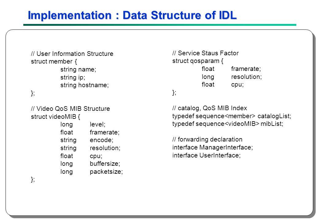 26 Implementation : Data Structure of IDL // User Information Structure struct member { string name; string ip; string hostname; }; // Video QoS MIB Structure struct videoMIB { long level; float framerate; stringencode; stringresolution; floatcpu; longbuffersize; longpacketsize; }; // Service Staus Factor struct qosparam { floatframerate; longresolution; floatcpu; }; // catalog, QoS MIB Index typedef sequence catalogList; typedef sequence mibList; // forwarding declaration interface ManagerInterface; interface UserInterface;