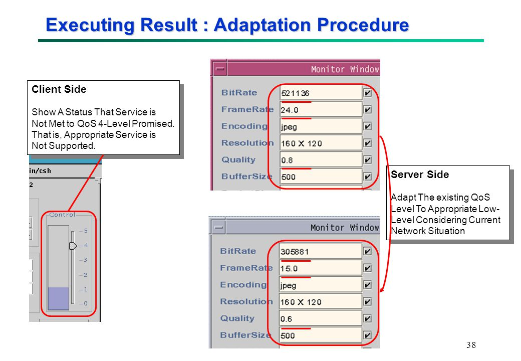 38 Executing Result : Adaptation Procedure Client Side Show A Status That Service is Not Met to QoS 4-Level Promised.