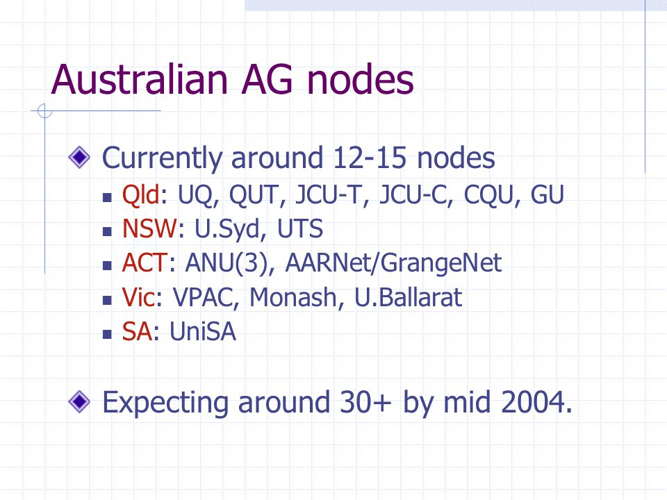 Australian AG nodes Currently around 12-15 nodes Qld: UQ, QUT, JCU-T, JCU-C, CQU, GU NSW: U.Syd, UTS ACT: ANU(3), AARNet/GrangeNet Vic: VPAC, Monash, U.Ballarat SA: UniSA Expecting around 30+ by mid 2004.