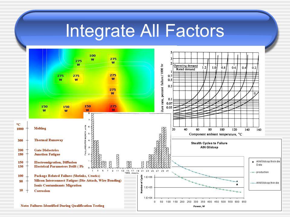 Integrate All Factors