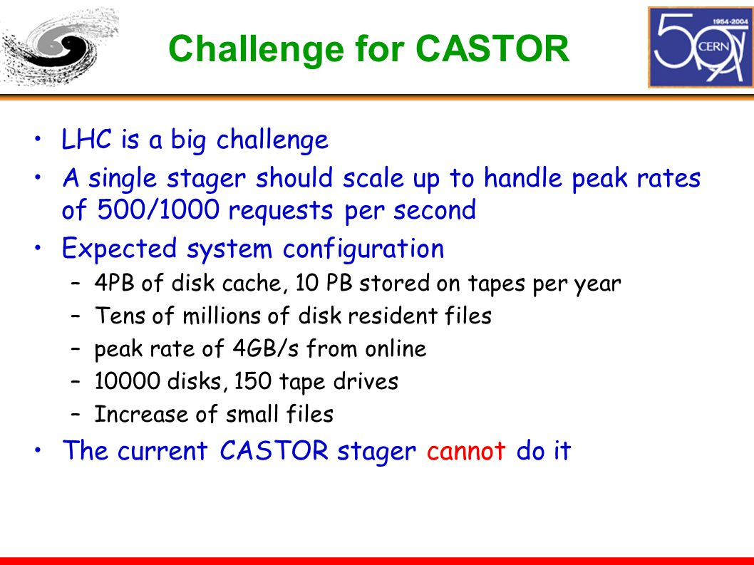Challenge for CASTOR LHC is a big challenge A single stager should scale up to handle peak rates of 500/1000 requests per second Expected system confi