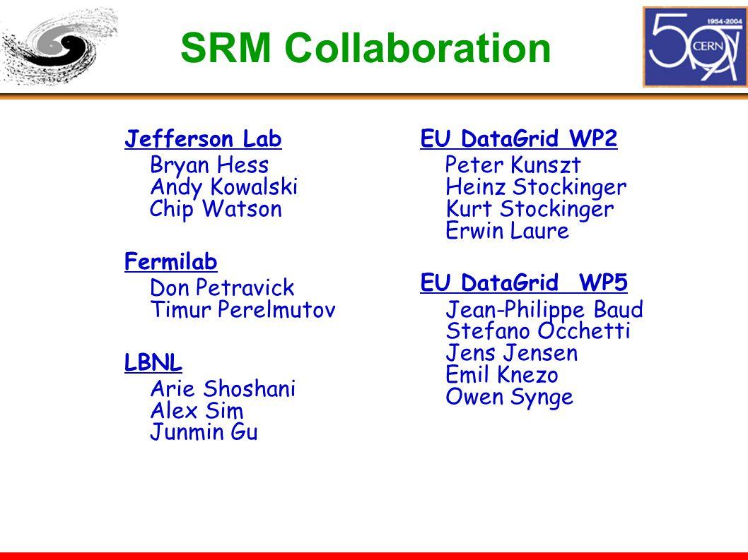 SRM Collaboration Jefferson Lab Bryan Hess Andy Kowalski Chip Watson Fermilab Don Petravick Timur Perelmutov LBNL Arie Shoshani Alex Sim Junmin Gu EU