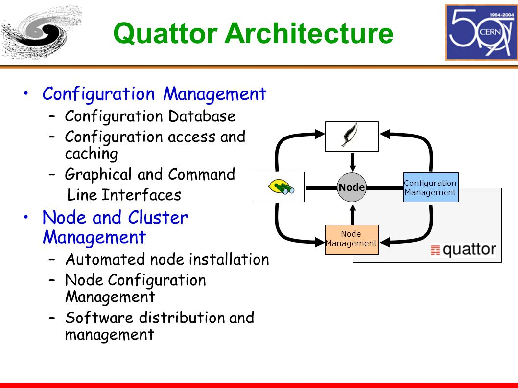 Quattor Architecture Configuration Management –Configuration Database –Configuration access and caching –Graphical and Command Line Interfaces Node and Cluster Management –Automated node installation –Node Configuration Management –Software distribution and management Node Configuration Management Node Management