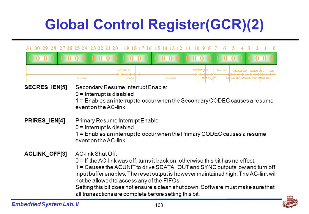 Embedded System Lab. II 103 Global Control Register(GCR)(2) PRIRDY_IEN SECRES_IEN PRIRES_IEN ACLINK_OFF WARM_RST COLD_RST GIE 0000 3 2 1 07 6 5 411 10