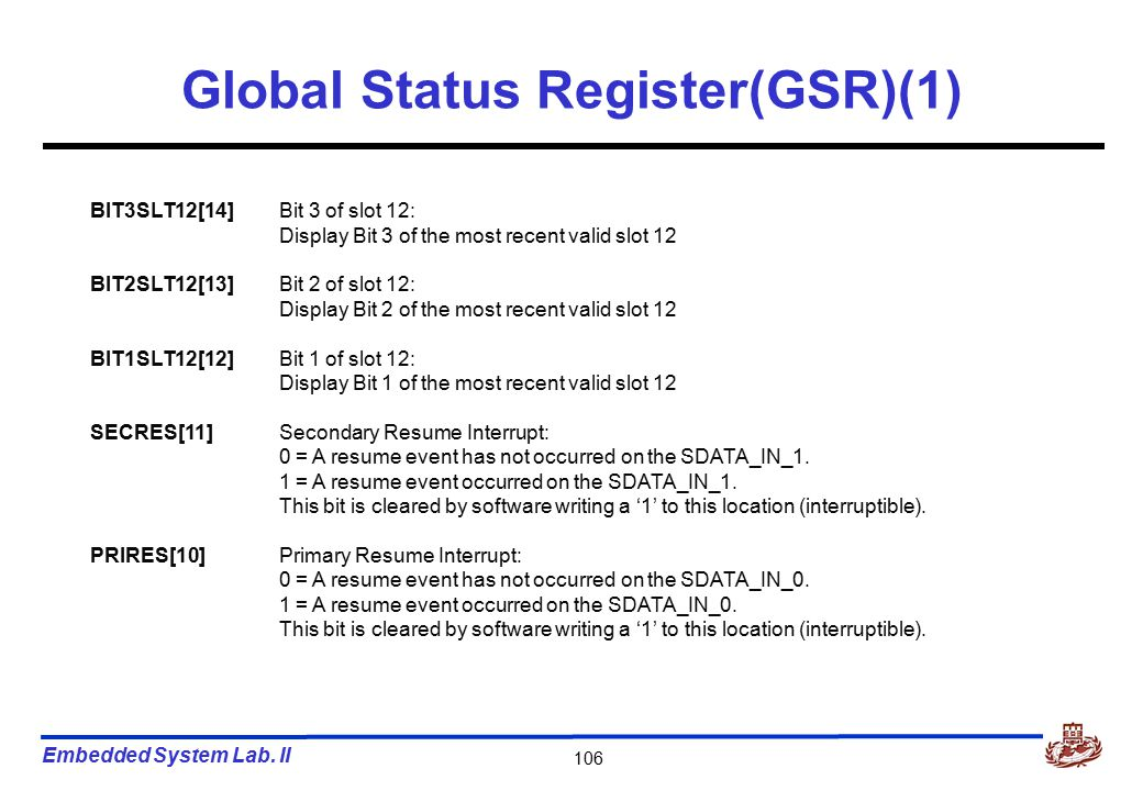 Embedded System Lab. II 106 Global Status Register(GSR)(1) BIT3SLT12[14] BIT2SLT12[13] BIT1SLT12[12] SECRES[11] PRIRES[10] Bit 3 of slot 12: Display B