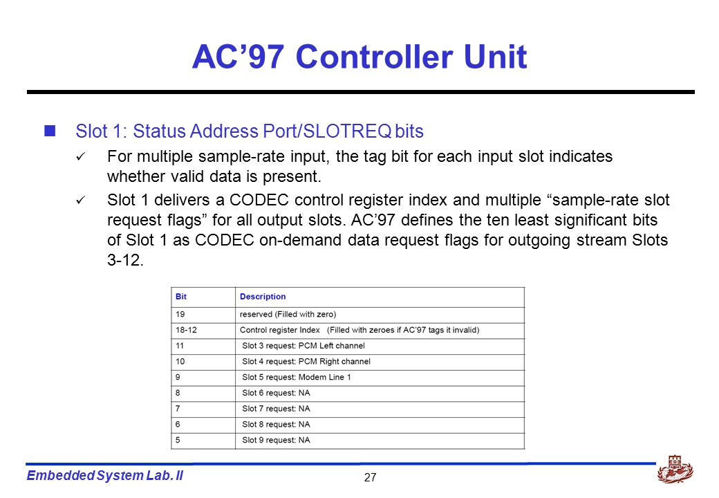 Embedded System Lab. II 27 AC'97 Controller Unit Slot 1: Status Address Port/SLOTREQ bits For multiple sample-rate input, the tag bit for each input s