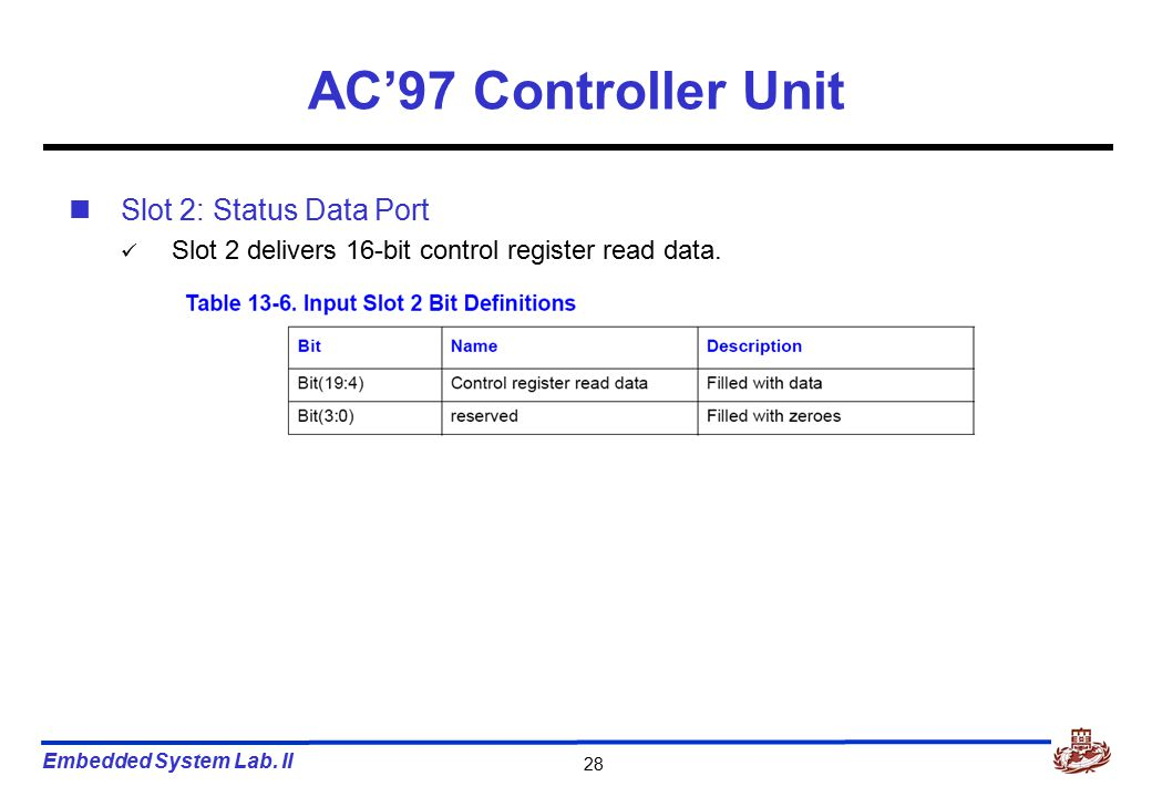 Embedded System Lab. II 28 AC'97 Controller Unit Slot 2: Status Data Port Slot 2 delivers 16-bit control register read data.