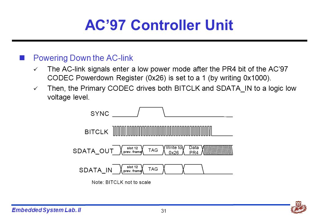 Embedded System Lab. II 31 AC'97 Controller Unit Powering Down the AC-link The AC-link signals enter a low power mode after the PR4 bit of the AC'97 C