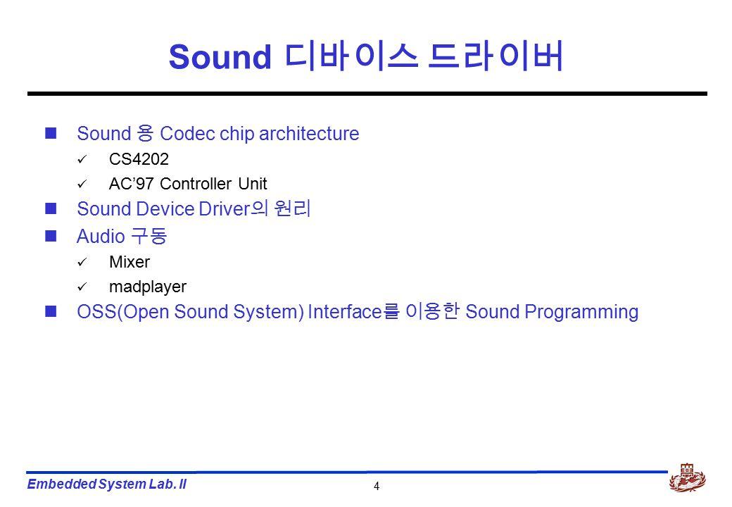Embedded System Lab. II 95 OSS 샘플 압축해제 snd-util-3.8.tar.gz 압축 해제