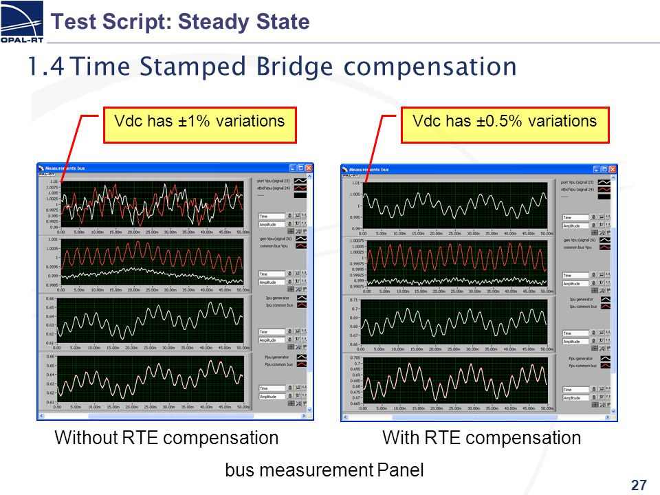 27 Test Script: Steady State 1.4Time Stamped Bridge compensation Without RTE compensation bus measurement Panel With RTE compensation Vdc has ±1% variationsVdc has ±0.5% variations